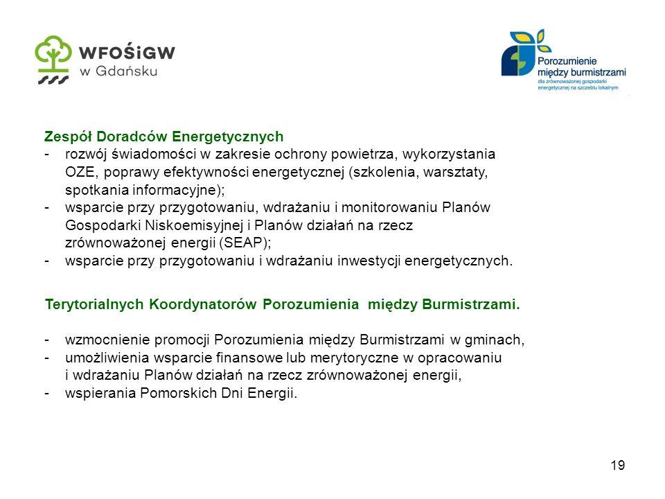 19 Zespół Doradców Energetycznych -rozwój świadomości w zakresie ochrony powietrza, wykorzystania OZE, poprawy efektywności energetycznej (szkolenia, warsztaty, spotkania informacyjne); -wsparcie przy przygotowaniu, wdrażaniu i monitorowaniu Planów Gospodarki Niskoemisyjnej i Planów działań na rzecz zrównoważonej energii (SEAP); -wsparcie przy przygotowaniu i wdrażaniu inwestycji energetycznych.