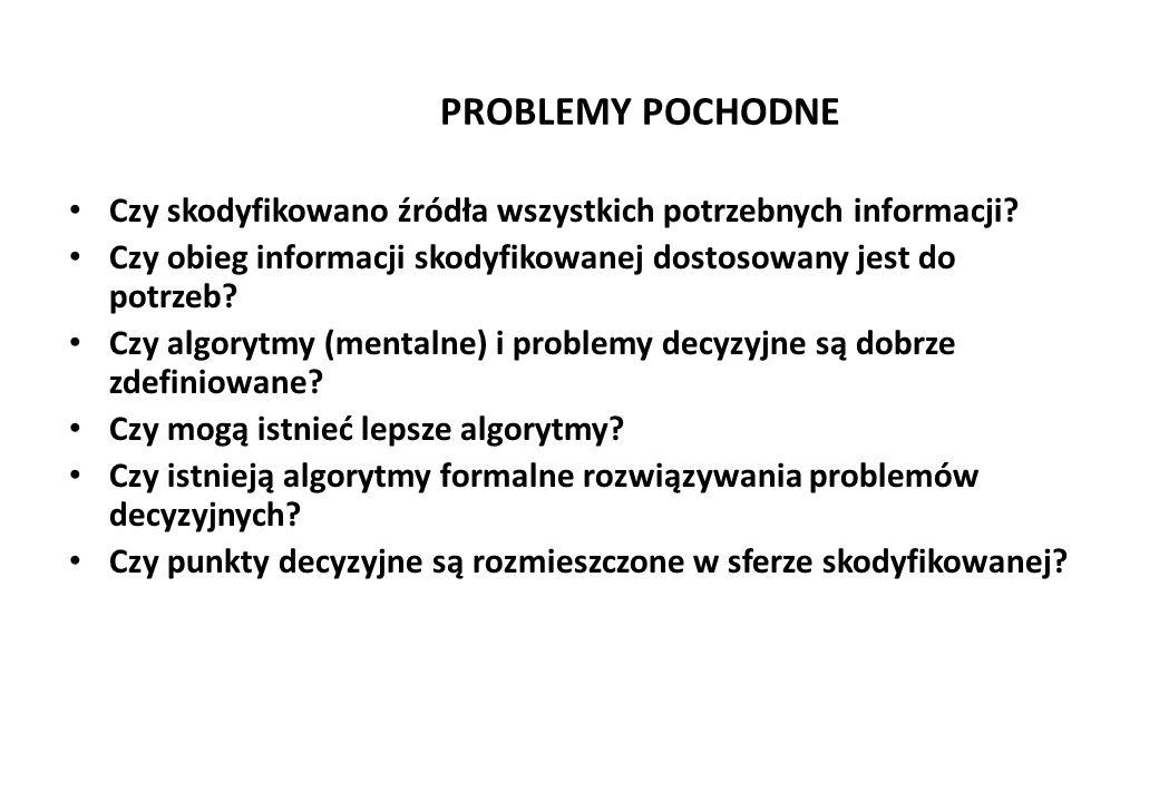 PROBLEMY POCHODNE Czy skodyfikowano źródła wszystkich potrzebnych informacji? Czy obieg informacji skodyfikowanej dostosowany jest do potrzeb? Czy alg