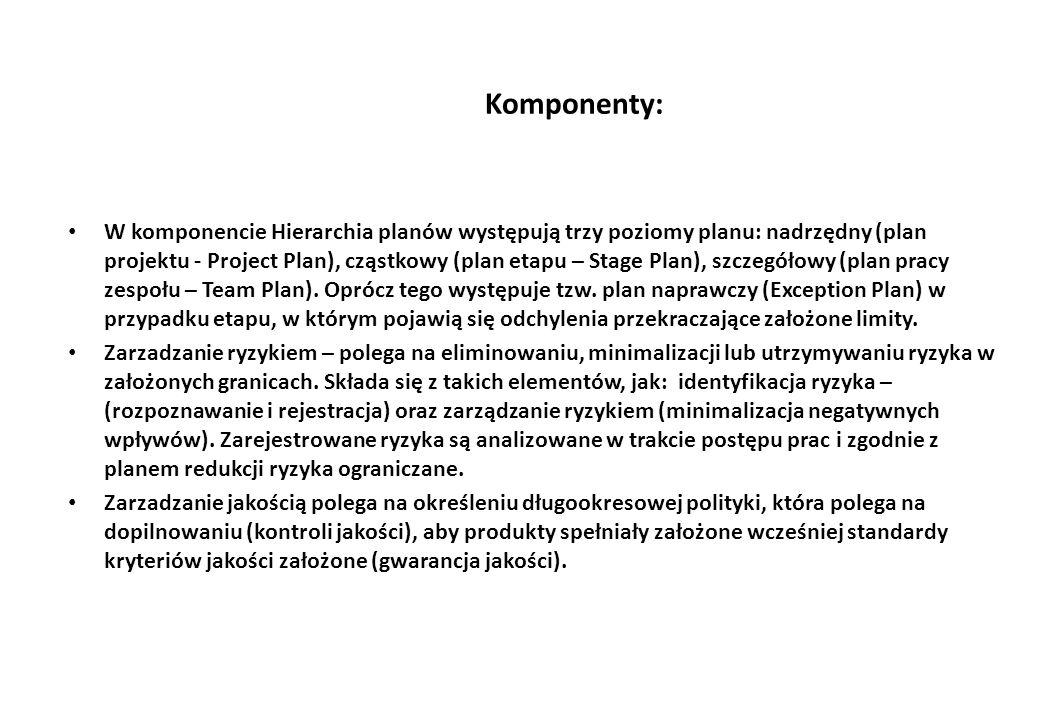 Komponenty: W komponencie Hierarchia planów występują trzy poziomy planu: nadrzędny (plan projektu - Project Plan), cząstkowy (plan etapu – Stage Plan), szczegółowy (plan pracy zespołu – Team Plan).