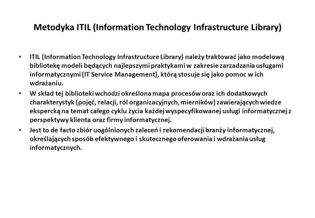 Metodyka ITIL (Information Technology Infrastructure Library) ITIL (Information Technology Infrastructure Library) należy traktować jako modelową bibliotekę modeli będących najlepszymi praktykami w zakresie zarzadzania usługami informatycznymi (IT Service Management), którą stosuje się jako pomoc w ich wdrażaniu.