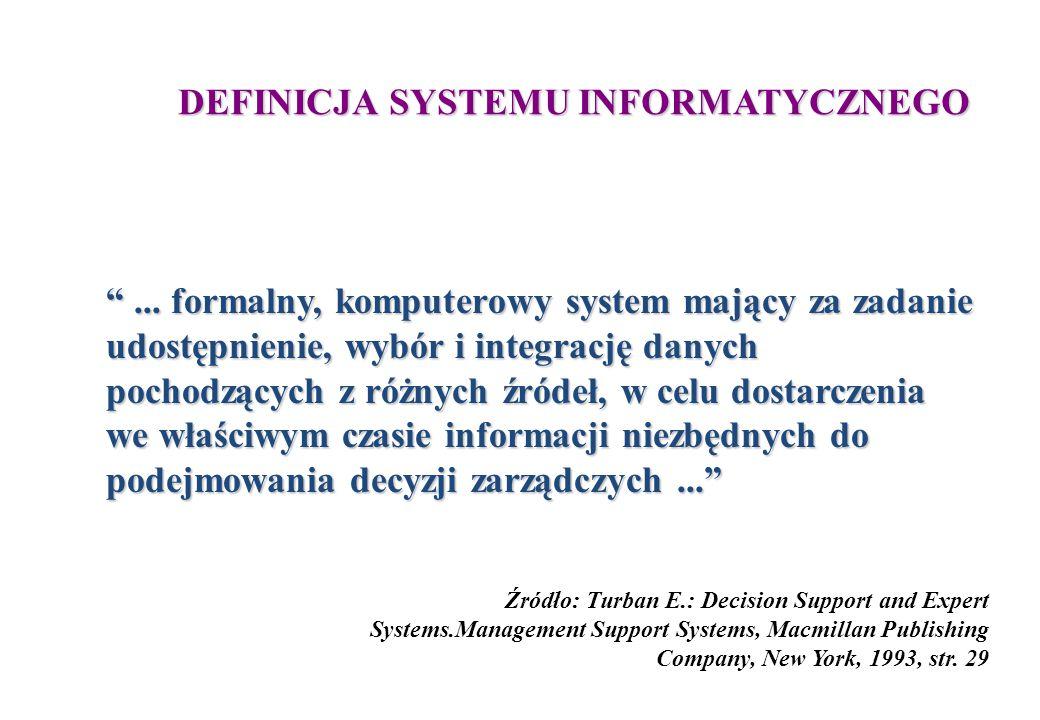 DEFINICJA SYSTEMU INFORMATYCZNEGO ...