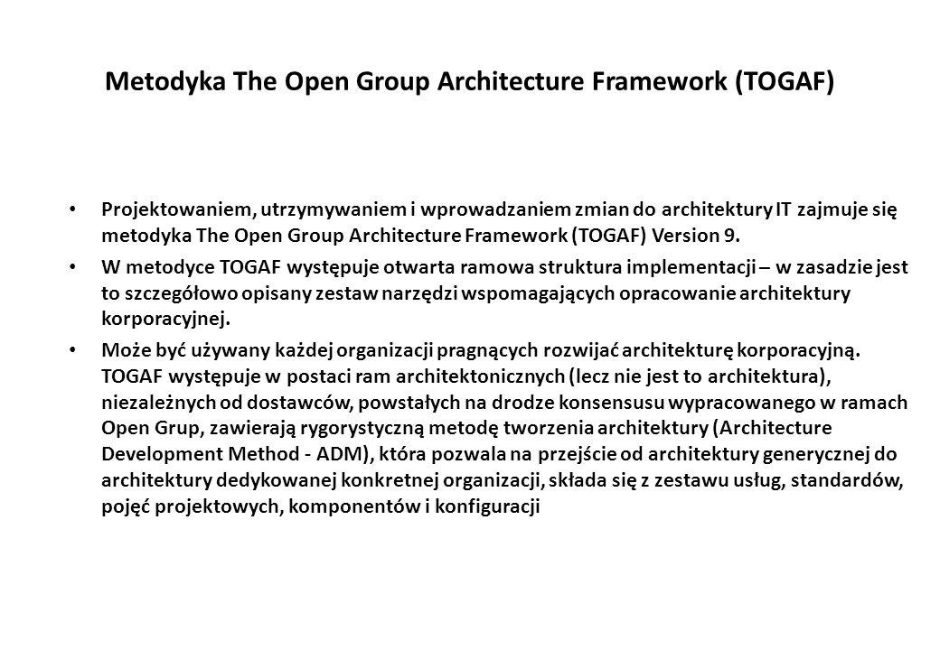 Metodyka The Open Group Architecture Framework (TOGAF) Projektowaniem, utrzymywaniem i wprowadzaniem zmian do architektury IT zajmuje się metodyka The Open Group Architecture Framework (TOGAF) Version 9.