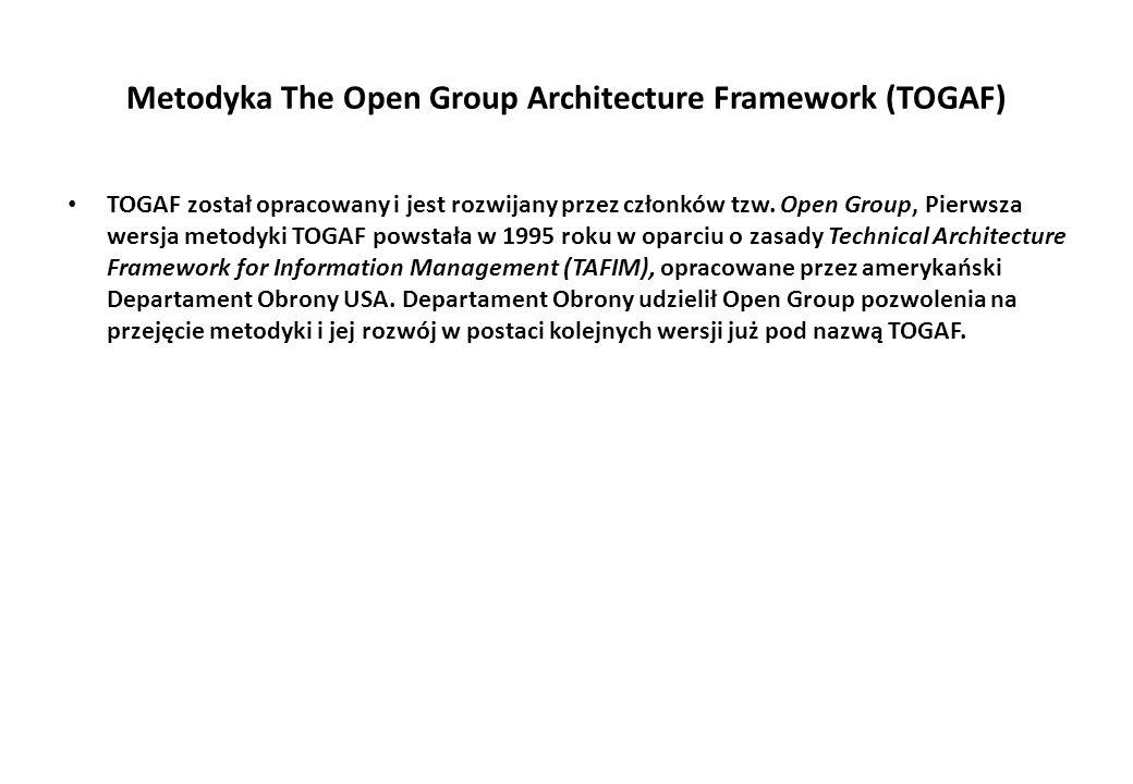 Metodyka The Open Group Architecture Framework (TOGAF) TOGAF został opracowany i jest rozwijany przez członków tzw. Open Group, Pierwsza wersja metody