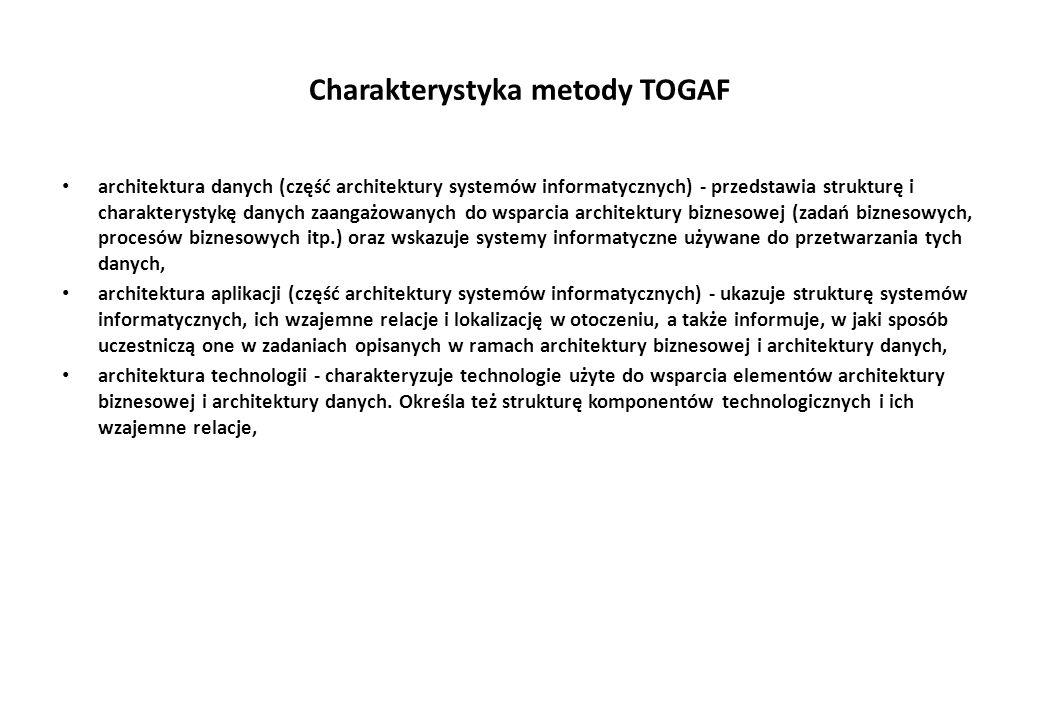 Charakterystyka metody TOGAF architektura danych (część architektury systemów informatycznych) - przedstawia strukturę i charakterystykę danych zaanga