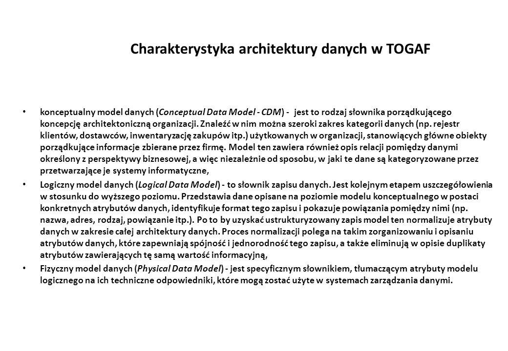 Charakterystyka architektury danych w TOGAF konceptualny model danych (Conceptual Data Model - CDM) - jest to rodzaj słownika porządkującego koncepcję architektoniczną organizacji.