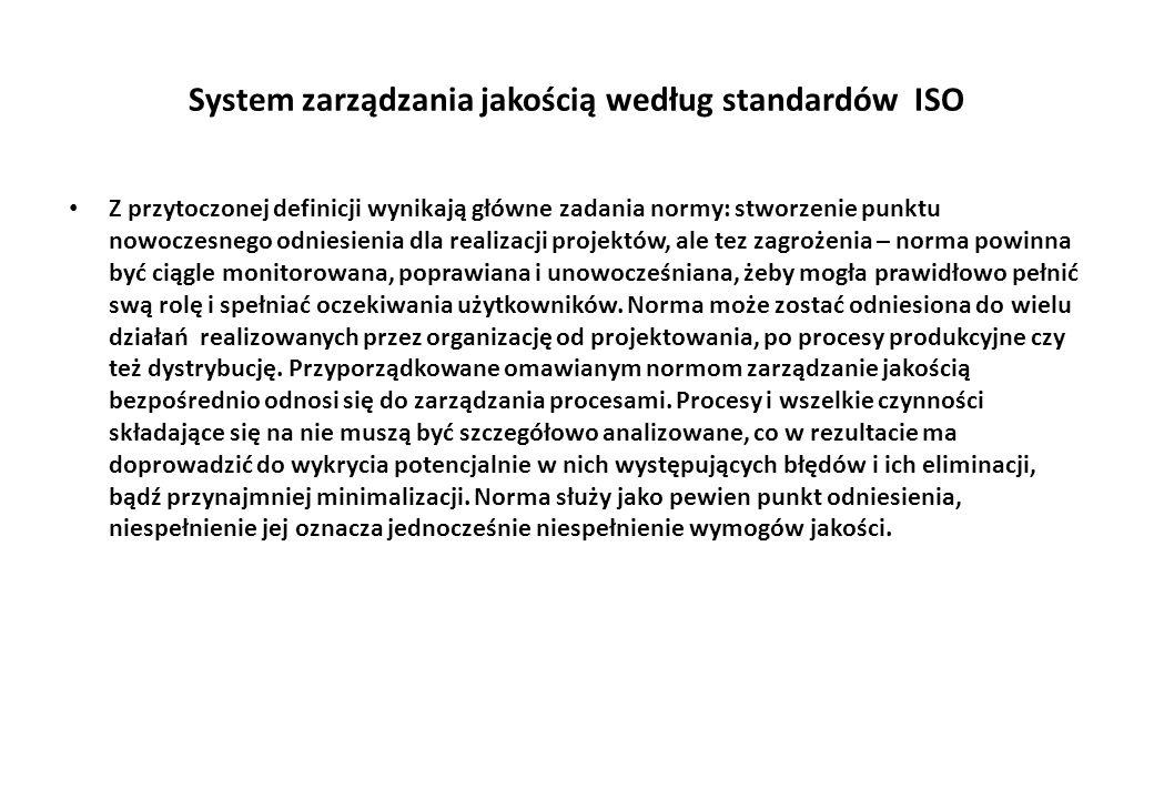 System zarządzania jakością według standardów ISO Z przytoczonej definicji wynikają główne zadania normy: stworzenie punktu nowoczesnego odniesienia dla realizacji projektów, ale tez zagrożenia – norma powinna być ciągle monitorowana, poprawiana i unowocześniana, żeby mogła prawidłowo pełnić swą rolę i spełniać oczekiwania użytkowników.