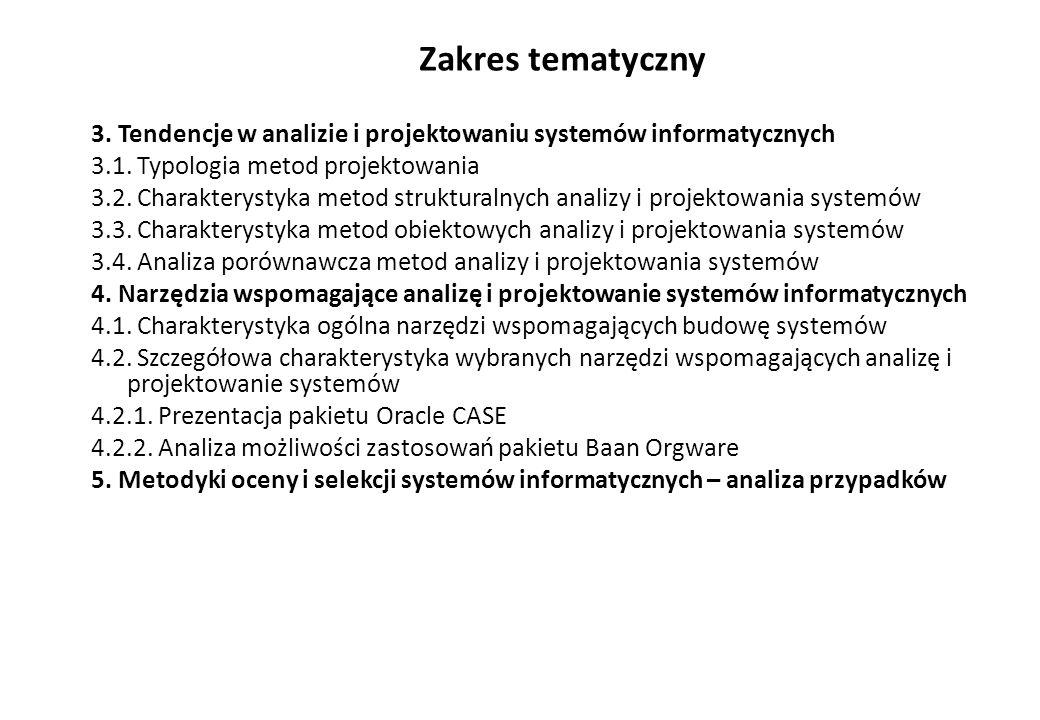 Zakres tematyczny 3. Tendencje w analizie i projektowaniu systemów informatycznych 3.1. Typologia metod projektowania 3.2. Charakterystyka metod struk