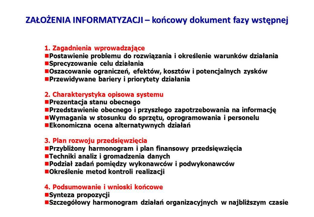 ZAŁOŻENIA INFORMATYZACJI – końcowy dokument fazy wstępnej 1.