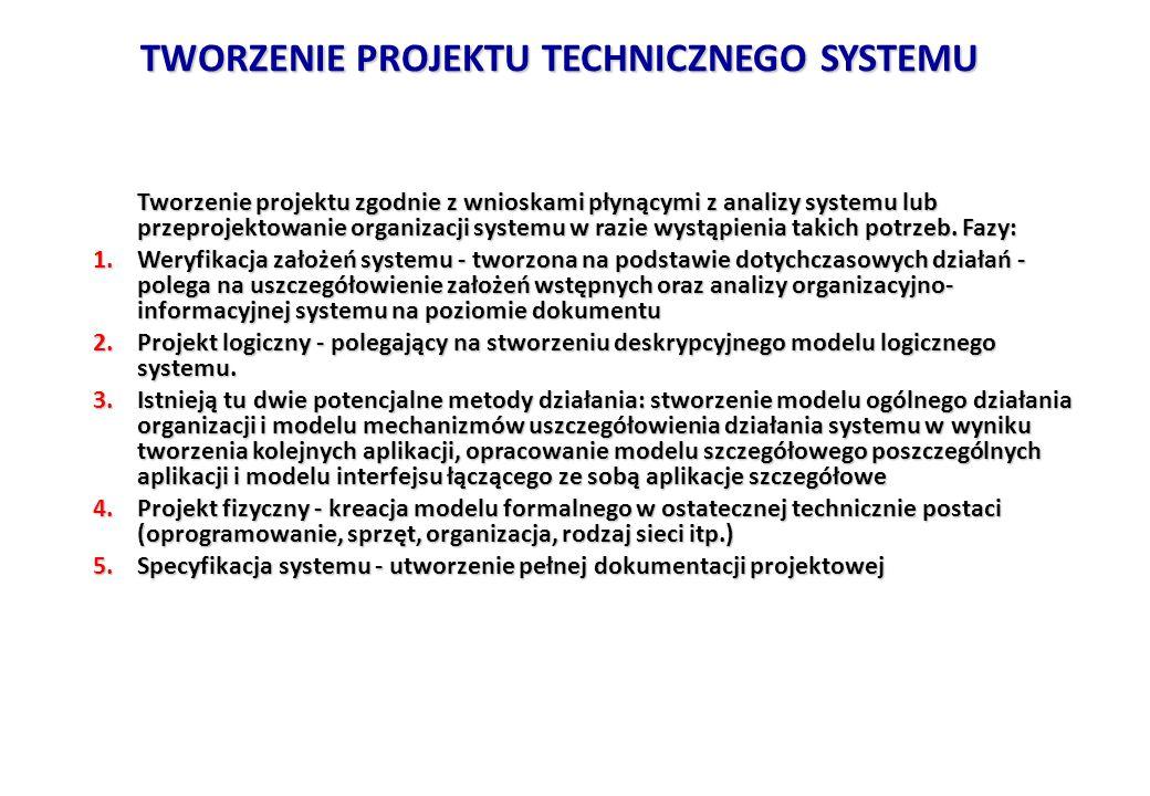 TWORZENIE PROJEKTU TECHNICZNEGO SYSTEMU Tworzenie projektu zgodnie z wnioskami płynącymi z analizy systemu lub przeprojektowanie organizacji systemu w razie wystąpienia takich potrzeb.