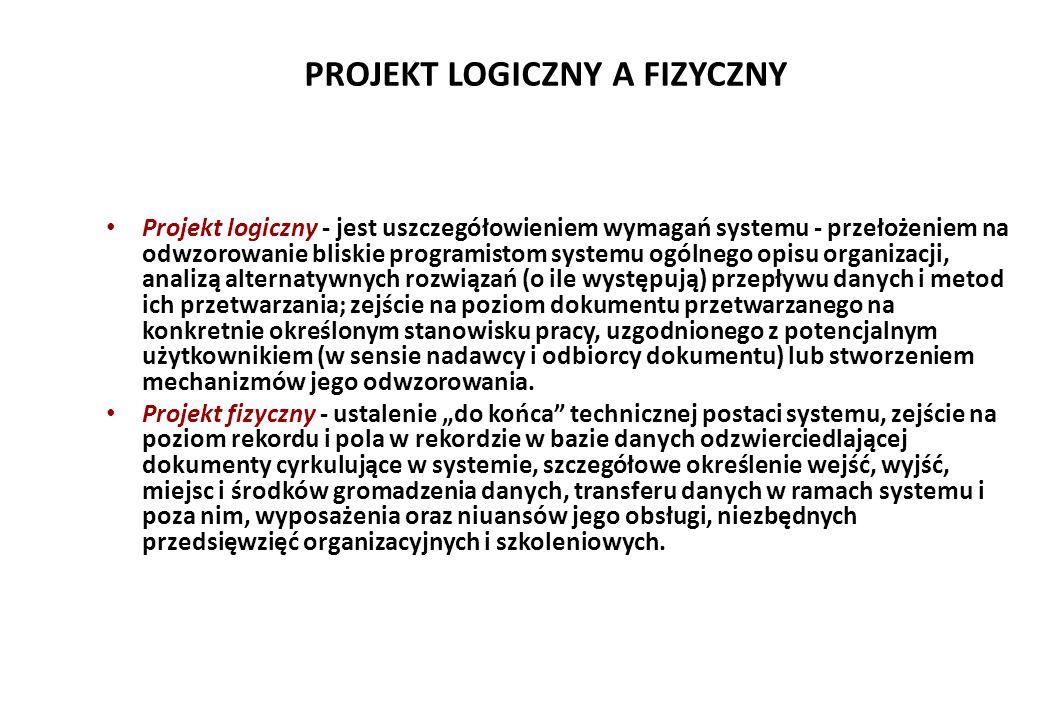 PROJEKT LOGICZNY A FIZYCZNY Projekt logiczny - jest uszczegółowieniem wymagań systemu - przełożeniem na odwzorowanie bliskie programistom systemu ogólnego opisu organizacji, analizą alternatywnych rozwiązań (o ile występują) przepływu danych i metod ich przetwarzania; zejście na poziom dokumentu przetwarzanego na konkretnie określonym stanowisku pracy, uzgodnionego z potencjalnym użytkownikiem (w sensie nadawcy i odbiorcy dokumentu) lub stworzeniem mechanizmów jego odwzorowania.
