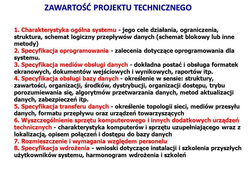 ZAWARTOŚĆ PROJEKTU TECHNICZNEGO 1.
