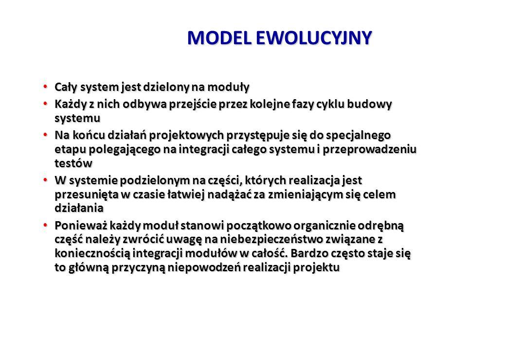 MODEL EWOLUCYJNY Cały system jest dzielony na moduły Cały system jest dzielony na moduły Każdy z nich odbywa przejście przez kolejne fazy cyklu budowy systemu Każdy z nich odbywa przejście przez kolejne fazy cyklu budowy systemu Na końcu działań projektowych przystępuje się do specjalnego etapu polegającego na integracji całego systemu i przeprowadzeniu testów Na końcu działań projektowych przystępuje się do specjalnego etapu polegającego na integracji całego systemu i przeprowadzeniu testów W systemie podzielonym na części, których realizacja jest przesunięta w czasie łatwiej nadążać za zmieniającym się celem działania W systemie podzielonym na części, których realizacja jest przesunięta w czasie łatwiej nadążać za zmieniającym się celem działania Ponieważ każdy moduł stanowi początkowo organicznie odrębną część należy zwrócić uwagę na niebezpieczeństwo związane z koniecznością integracji modułów w całość.