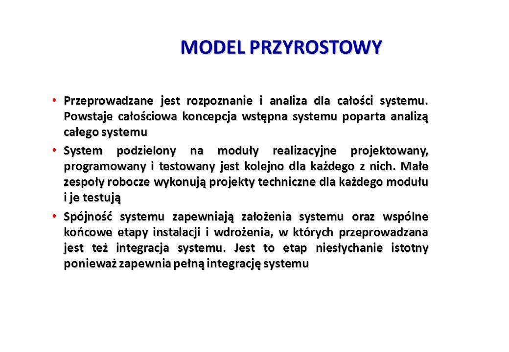 MODEL PRZYROSTOWY Przeprowadzane jest rozpoznanie i analiza dla całości systemu. Powstaje całościowa koncepcja wstępna systemu poparta analizą całego