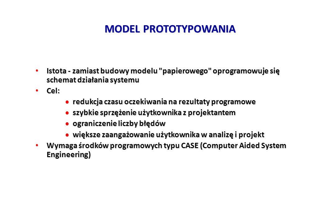 MODEL PROTOTYPOWANIA Istota - zamiast budowy modelu papierowego oprogramowuje się schemat działania systemu Istota - zamiast budowy modelu papierowego oprogramowuje się schemat działania systemu Cel: Cel:  redukcja czasu oczekiwania na rezultaty programowe  szybkie sprzężenie użytkownika z projektantem  ograniczenie liczby błędów  większe zaangażowanie użytkownika w analizę i projekt Wymaga środków programowych typu CASE (Computer Aided System Engineering) Wymaga środków programowych typu CASE (Computer Aided System Engineering)