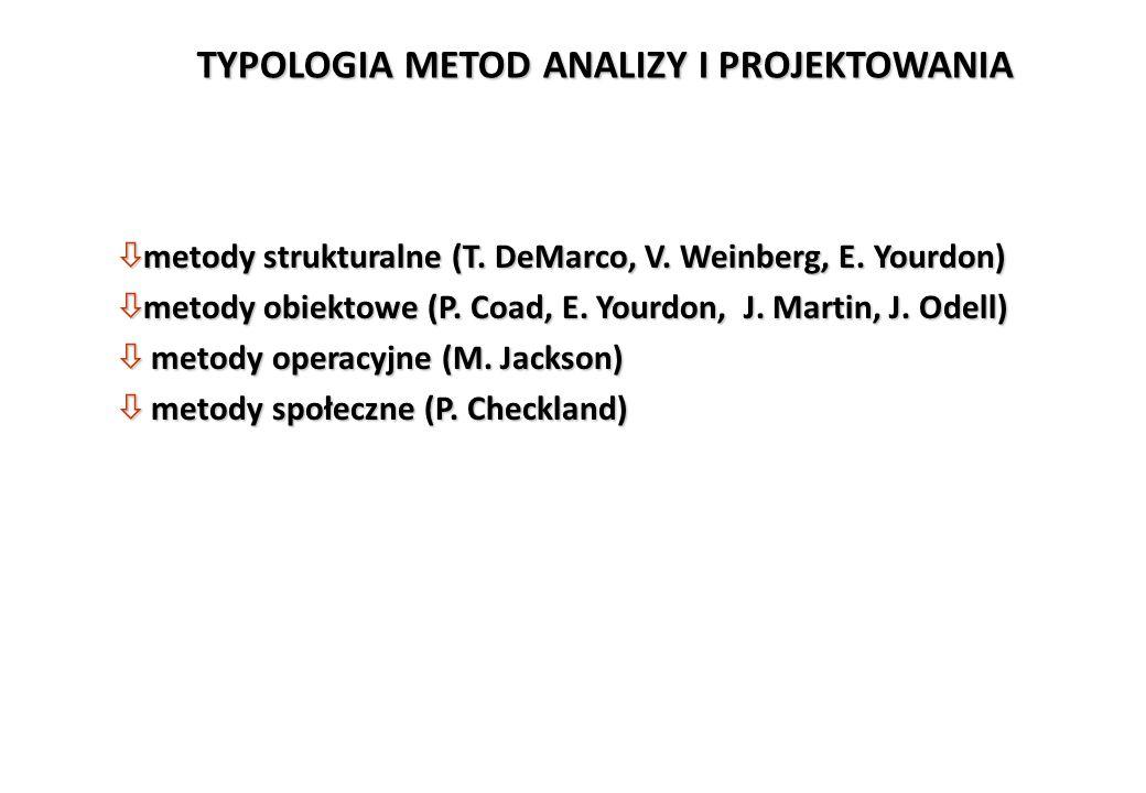 TYPOLOGIA METOD ANALIZY I PROJEKTOWANIA òmetody strukturalne (T.