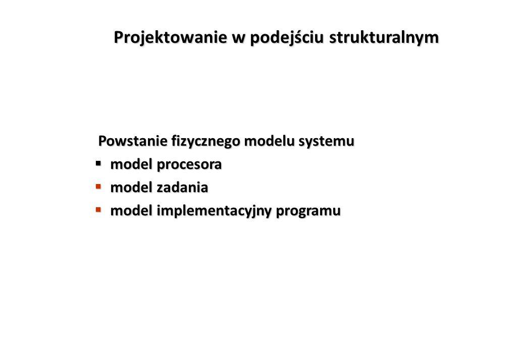 Projektowanie w podejściu strukturalnym Powstanie fizycznego modelu systemu Powstanie fizycznego modelu systemu  model procesora  model zadania  model implementacyjny programu