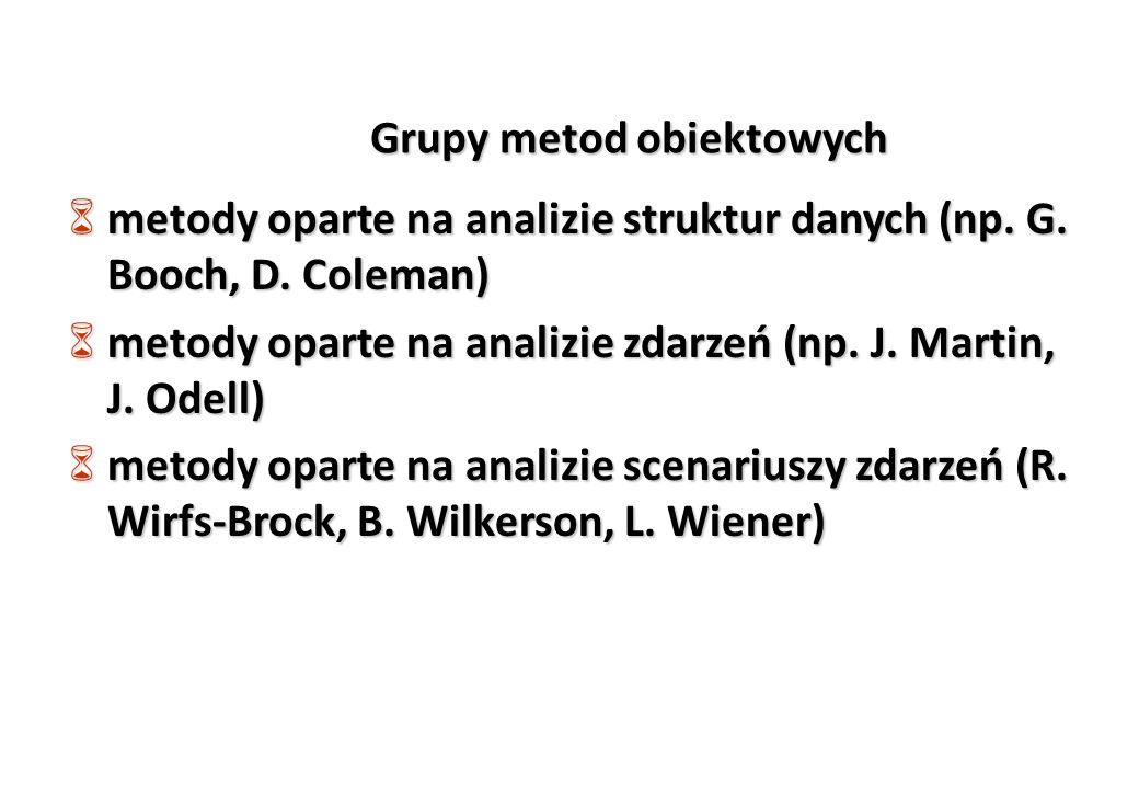 Grupy metod obiektowych 6metody oparte na analizie struktur danych (np. G. Booch, D. Coleman) 6metody oparte na analizie zdarzeń (np. J. Martin, J. Od