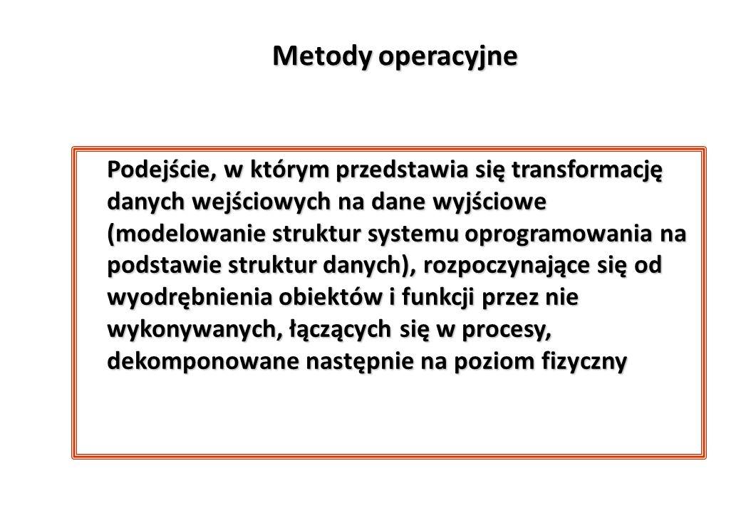 Metody operacyjne Podejście, w którym przedstawia się transformację danych wejściowych na dane wyjściowe (modelowanie struktur systemu oprogramowania na podstawie struktur danych), rozpoczynające się od wyodrębnienia obiektów i funkcji przez nie wykonywanych, łączących się w procesy, dekomponowane następnie na poziom fizyczny Podejście, w którym przedstawia się transformację danych wejściowych na dane wyjściowe (modelowanie struktur systemu oprogramowania na podstawie struktur danych), rozpoczynające się od wyodrębnienia obiektów i funkcji przez nie wykonywanych, łączących się w procesy, dekomponowane następnie na poziom fizyczny