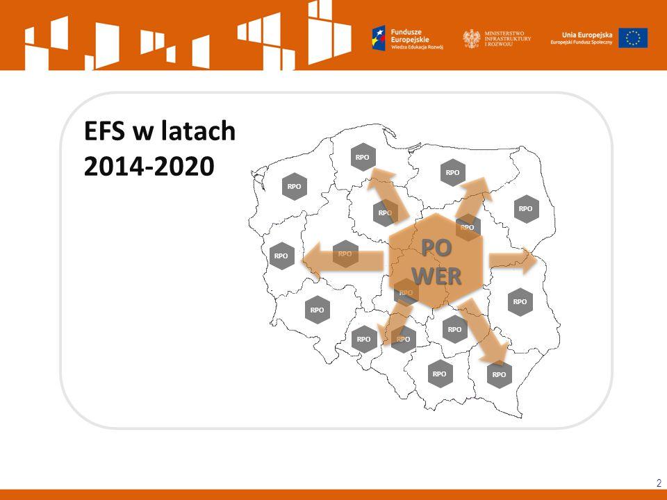 Środki EFS na wsparcie kształcenia zawodowego 930 mln EUR89 mln EUR