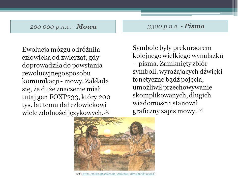 200 000 p.n.e.- Mowa 3300 p.n.e.