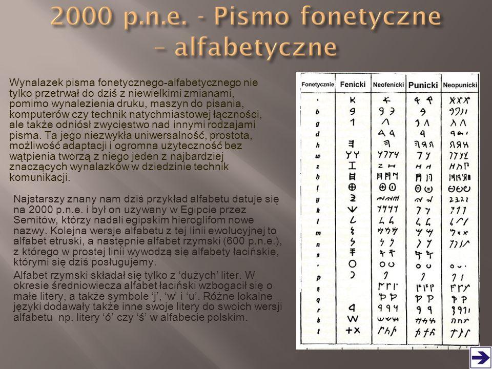  Wynalazek pisma fonetycznego-alfabetycznego nie tylko przetrwał do dziś z niewielkimi zmianami, pomimo wynalezienia druku, maszyn do pisania, komput