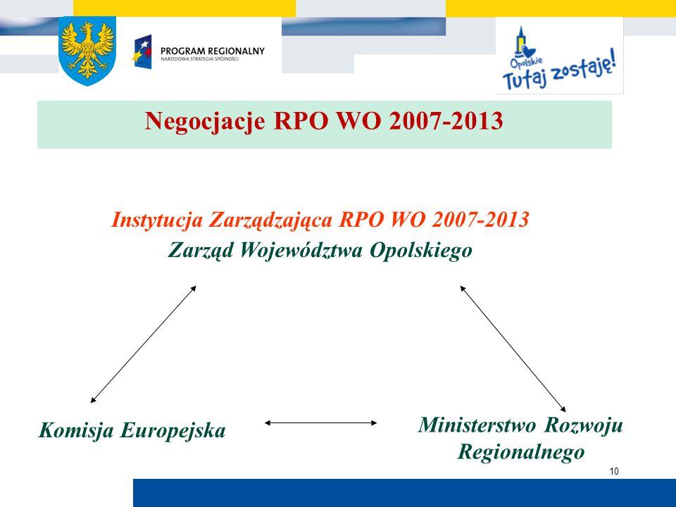 Urząd Marszałkowski Województwa Opolskiego 10 Instytucja Zarządzająca RPO WO 2007-2013 Zarząd Województwa Opolskiego Ministerstwo Rozwoju Regionalnego