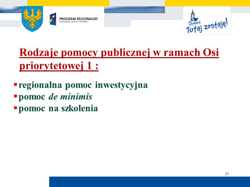 Urząd Marszałkowski Województwa Opolskiego 21 Rodzaje pomocy publicznej w ramach Osi priorytetowej 1 :  regionalna pomoc inwestycyjna  pomoc de minimis  pomoc na szkolenia