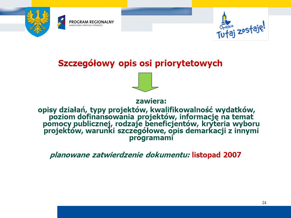 Urząd Marszałkowski Województwa Opolskiego 24 Szczegółowy opis osi priorytetowych zawiera: opisy działań, typy projektów, kwalifikowalność wydatków, poziom dofinansowania projektów, informację na temat pomocy publicznej, rodzaje beneficjentów, kryteria wyboru projektów, warunki szczegółowe, opis demarkacji z innymi programami planowane zatwierdzenie dokumentu: listopad 2007