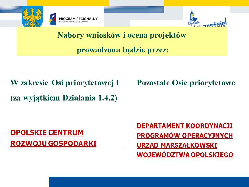 Urząd Marszałkowski Województwa Opolskiego Nabory wniosków i ocena projektów prowadzona będzie przez: W zakresie Osi priorytetowej I (za wyjątkiem Dzi