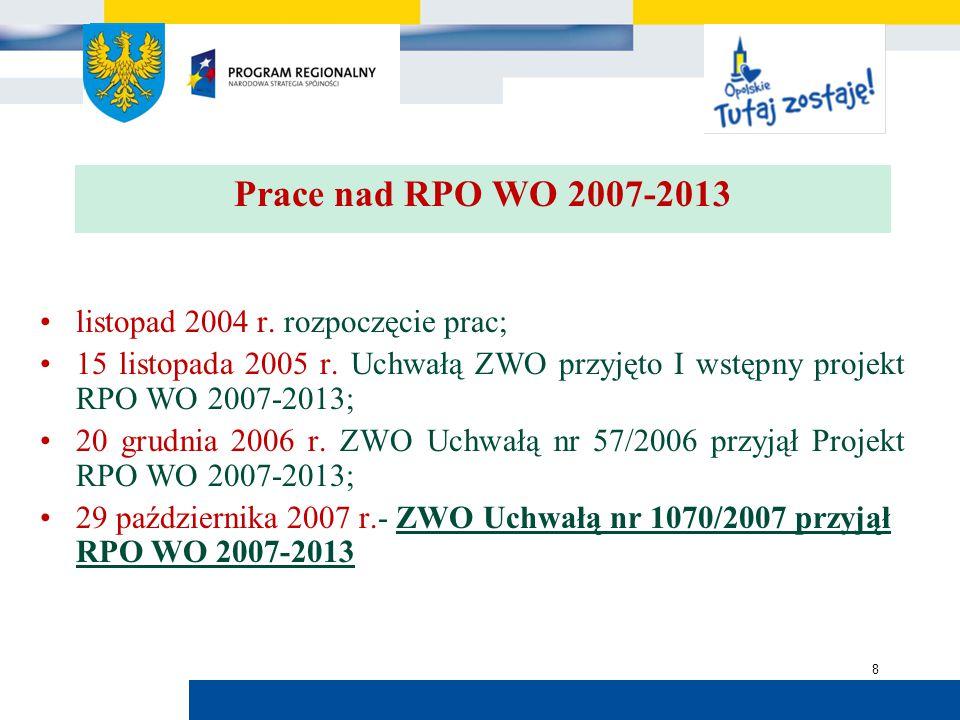 Urząd Marszałkowski Województwa Opolskiego 8 Prace nad RPO WO 2007-2013 listopad 2004 r. rozpoczęcie prac; 15 listopada 2005 r. Uchwałą ZWO przyjęto I