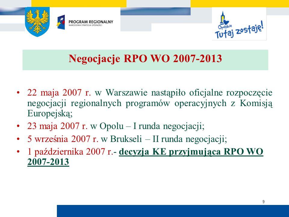 Urząd Marszałkowski Województwa Opolskiego 9 Negocjacje RPO WO 2007-2013 22 maja 2007 r. w Warszawie nastąpiło oficjalne rozpoczęcie negocjacji region