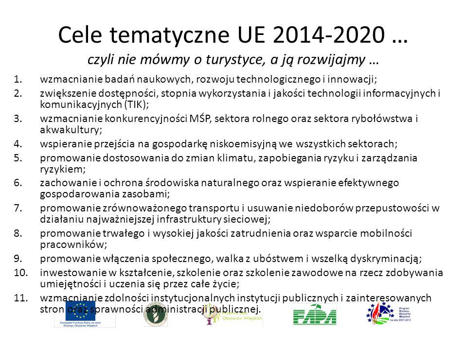 Cele tematyczne UE 2014-2020 … czyli nie mówmy o turystyce, a ją rozwijajmy … 1.wzmacnianie badań naukowych, rozwoju technologicznego i innowacji; 2.z
