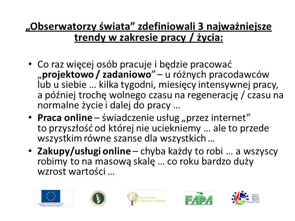 Paweł Walczyszyn tel.507 048 678, Kielce, u.