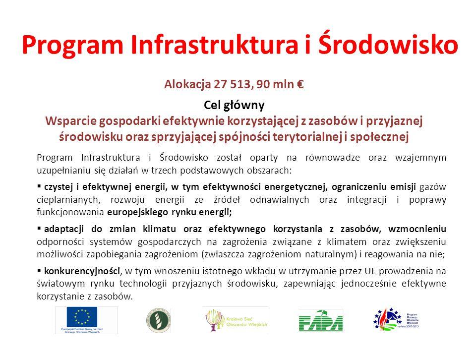 Program Infrastruktura i Środowisko Alokacja 27 513, 90 mln € Cel główny Wsparcie gospodarki efektywnie korzystającej z zasobów i przyjaznej środowisk