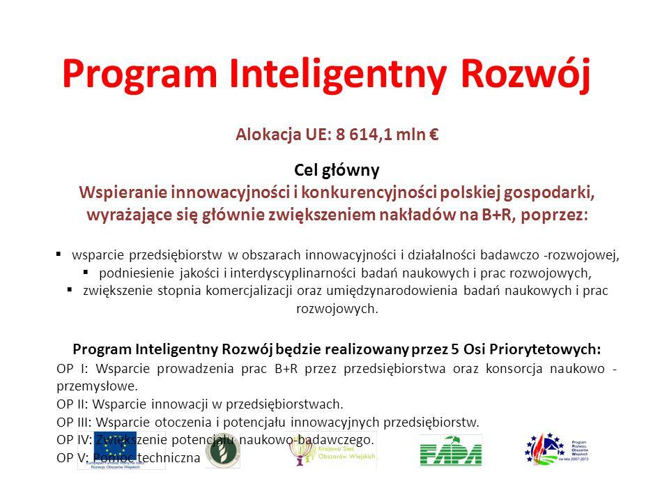 Program Inteligentny Rozwój Program Inteligentny Rozwój będzie realizowany przez 5 Osi Priorytetowych: OP I: Wsparcie prowadzenia prac B+R przez przed