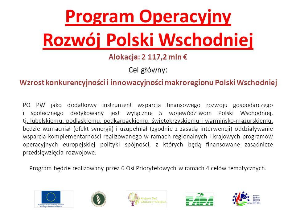 Program Operacyjny Rozwój Polski Wschodniej PO PW jako dodatkowy instrument wsparcia finansowego rozwoju gospodarczego i społecznego dedykowany jest w