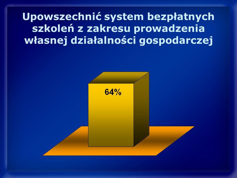 Upowszechnić system bezpłatnych szkoleń z zakresu prowadzenia własnej działalności gospodarczej