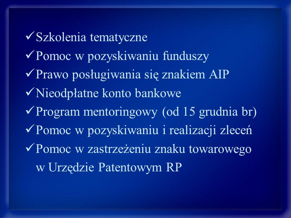 Szkolenia tematyczne Pomoc w pozyskiwaniu funduszy Prawo posługiwania się znakiem AIP Nieodpłatne konto bankowe Program mentoringowy (od 15 grudnia br) Pomoc w pozyskiwaniu i realizacji zleceń Pomoc w zastrzeżeniu znaku towarowego w Urzędzie Patentowym RP