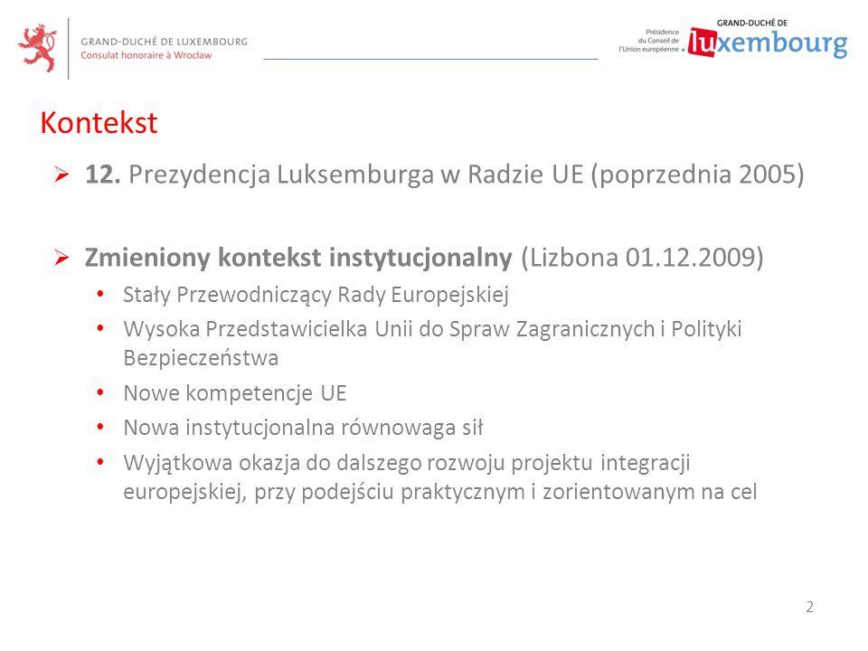  12. Prezydencja Luksemburga w Radzie UE (poprzednia 2005)  Zmieniony kontekst instytucjonalny (Lizbona 01.12.2009) Stały Przewodniczący Rady Europe