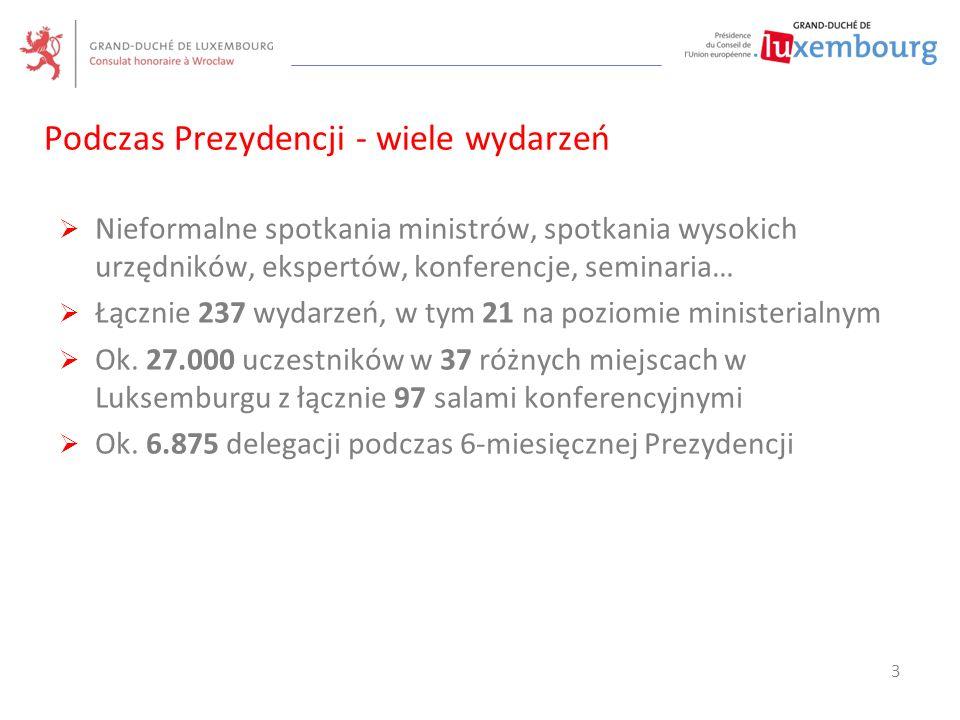  Nieformalne spotkania ministrów, spotkania wysokich urzędników, ekspertów, konferencje, seminaria…  Łącznie 237 wydarzeń, w tym 21 na poziomie mini