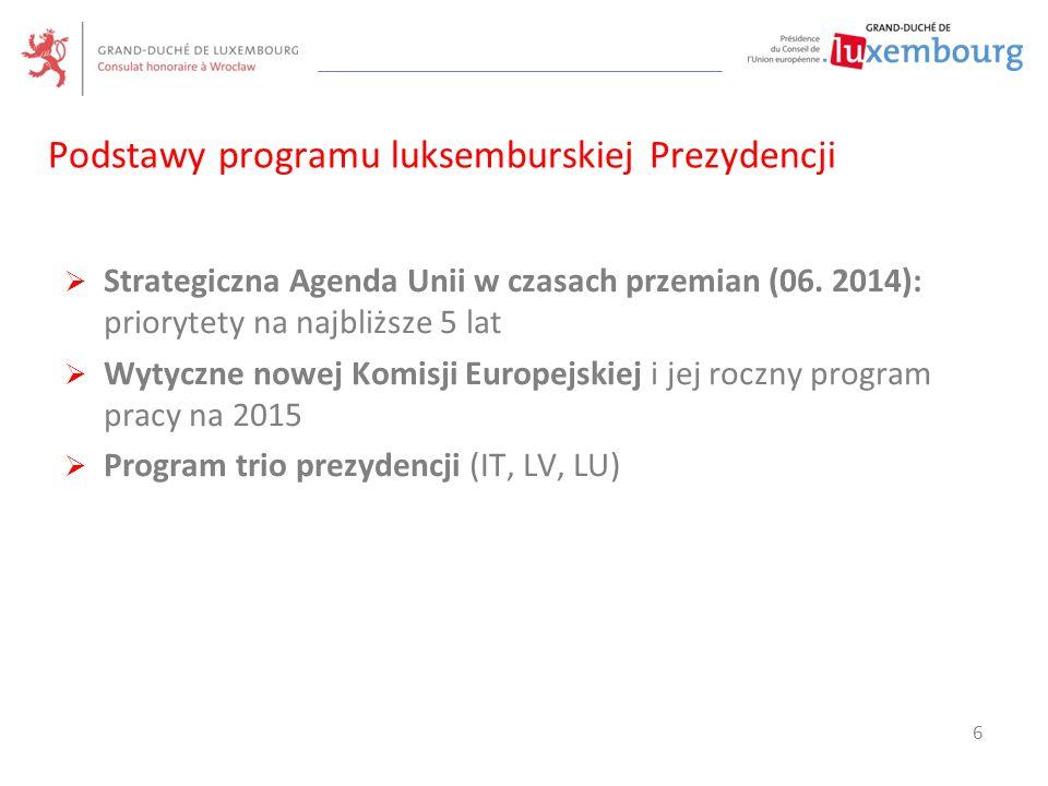  Strategiczna Agenda Unii w czasach przemian (06. 2014): priorytety na najbliższe 5 lat  Wytyczne nowej Komisji Europejskiej i jej roczny program pr