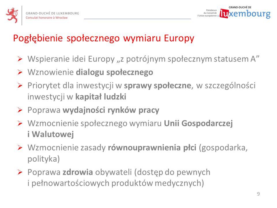 """ Wspieranie idei Europy """"z potrójnym społecznym statusem A""""  Wznowienie dialogu społecznego  Priorytet dla inwestycji w sprawy społeczne, w szczegó"""