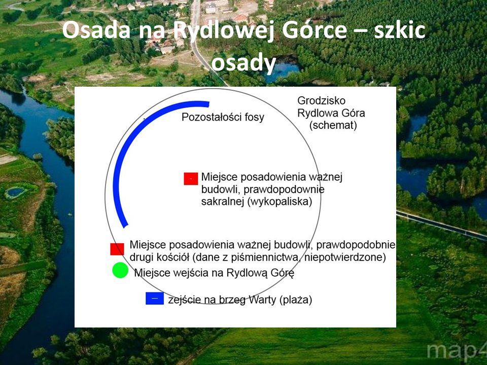 Osada na Rydlowej Górce – szkic osady