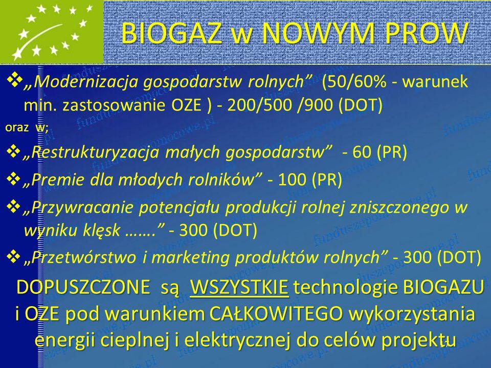 """BIOGAZ w NOWYM PROW  """" Modernizacja gospodarstw rolnych (50/60% - warunek min."""