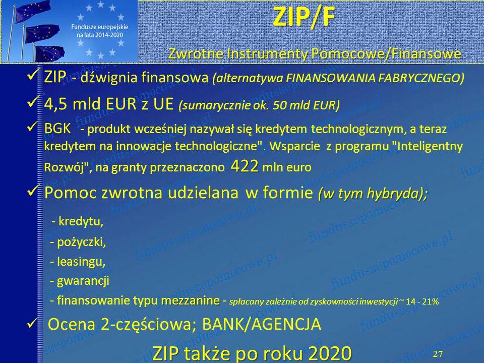 ZIP - dźwignia finansowa (alternatywa FINANSOWANIA FABRYCZNEGO) 4,5 mld EUR z UE (sumarycznie ok.