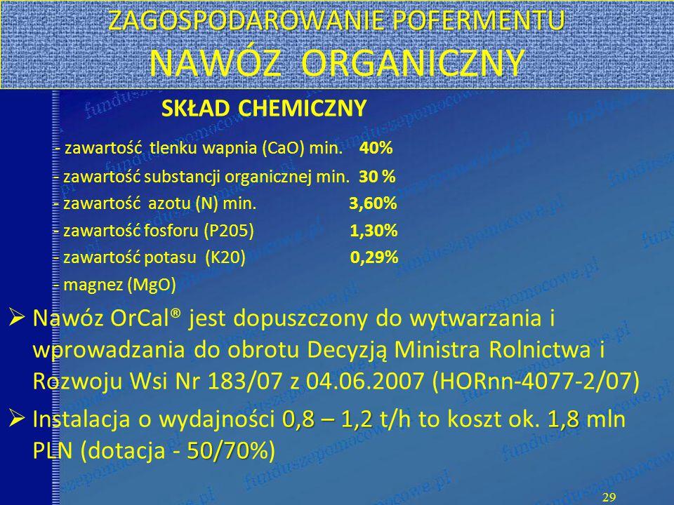 SKŁAD CHEMICZNY - zawartość tlenku wapnia (CaO) min.
