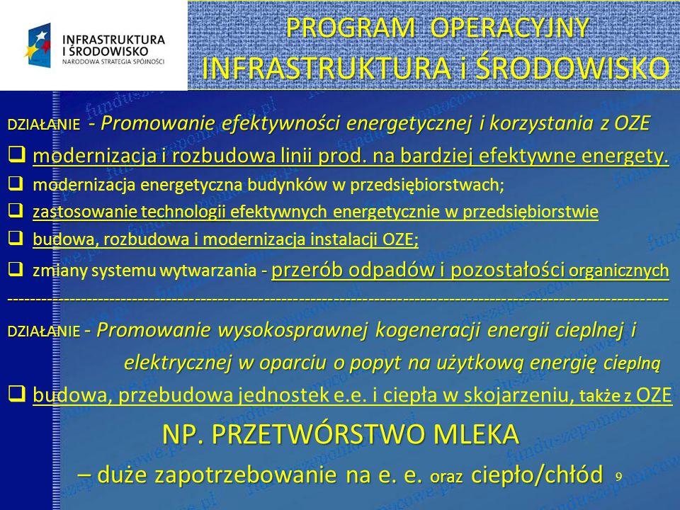 PROGRAM OPERACYJNY INFRASTRUKTURA i ŚRODOWIS PROGRAM OPERACYJNY INFRASTRUKTURA i ŚRODOWISKO DZIAŁANIE - Promowanie efektywności energetycznej i korzystania z OZE  modernizacja i rozbudowa linii prod.