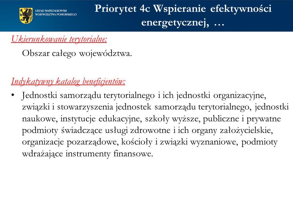 Ukierunkowanie terytorialne: Obszar całego województwa.