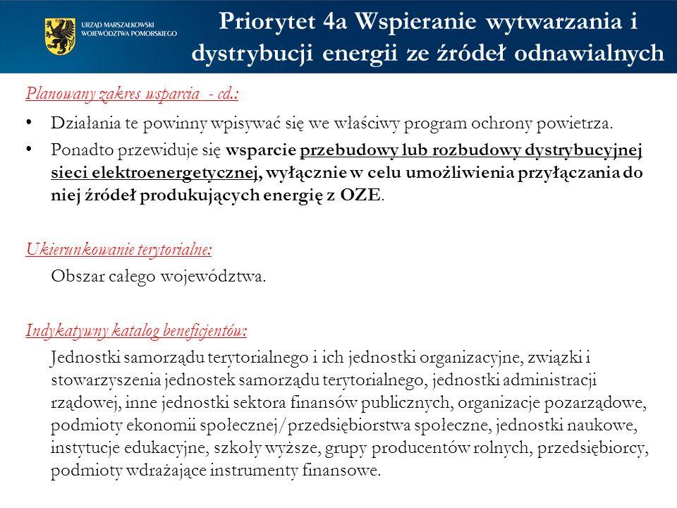Priorytet 4a Wspieranie wytwarzania i dystrybucji energii ze źródeł odnawialnych Planowany zakres wsparcia - cd.: Działania te powinny wpisywać się we właściwy program ochrony powietrza.