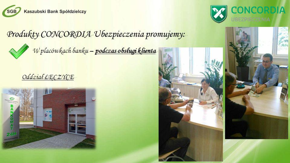 Produkty CONCORDIA Ubezpieczenia promujemy: W placówkach banku – podczas obsługi klienta Oddział ŁĘCZYCE